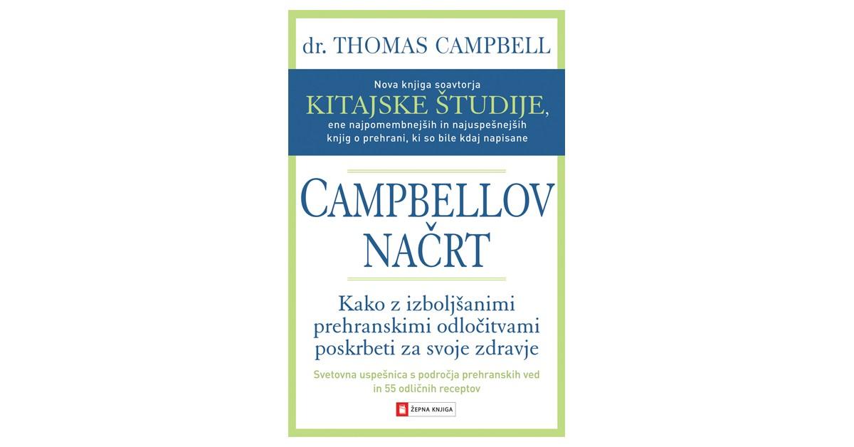 Campbellov načrt - Thomas Campbell | Menschenrechtaufnahrung.org